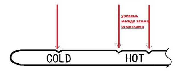 Проверка уровня масла в АКПП