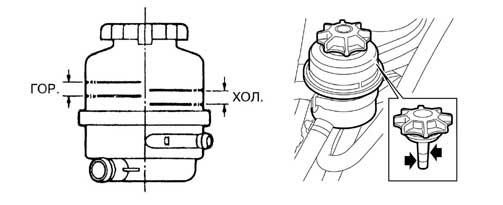 Отметка минимального и максимального уровня ГУР в бачке Hyundai ix35